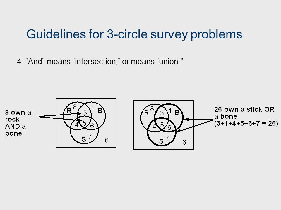 Guidelines for 3-circle survey problems