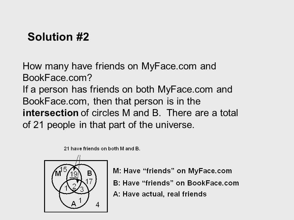 Solution #2 How many have friends on MyFace.com and BookFace.com