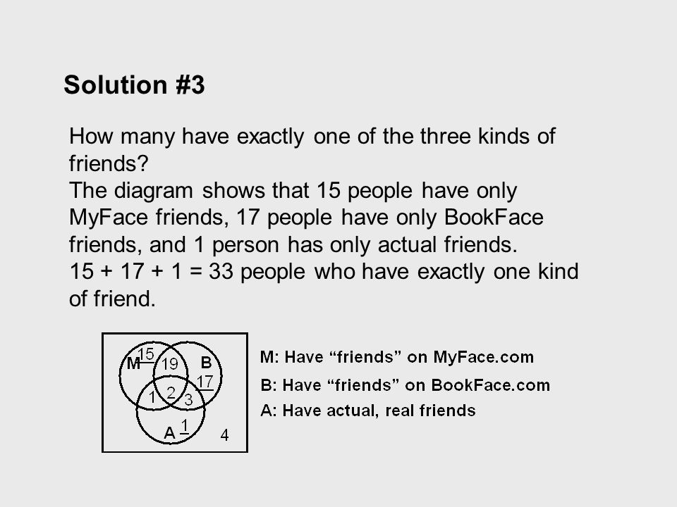 Solution #3 How many have exactly one of the three kinds of friends