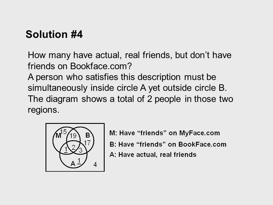 Solution #4 How many have actual, real friends, but don't have friends on Bookface.com