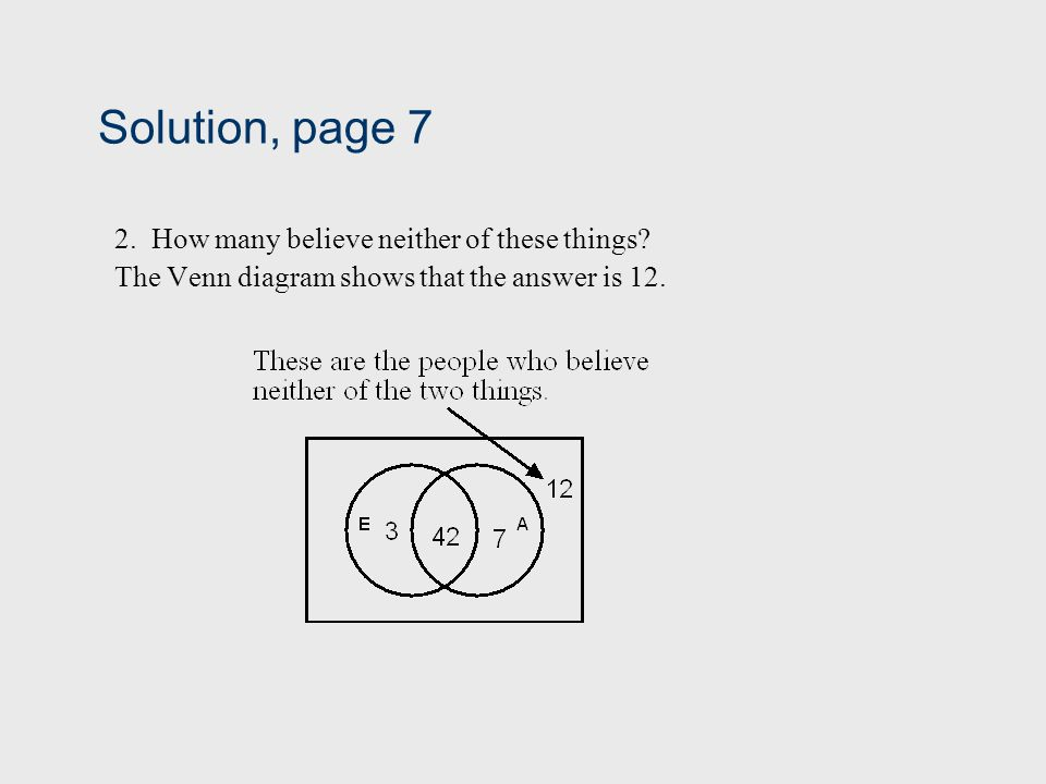 Solution, page 7 2. How many believe neither of these things