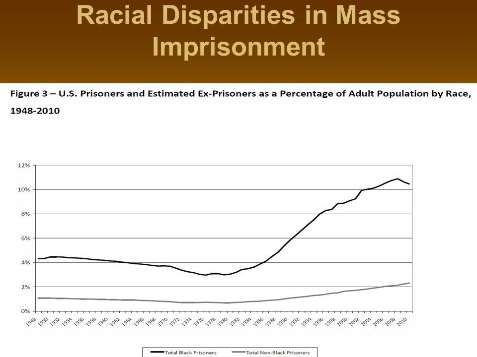Racial Disparities in Mass Imprisonment