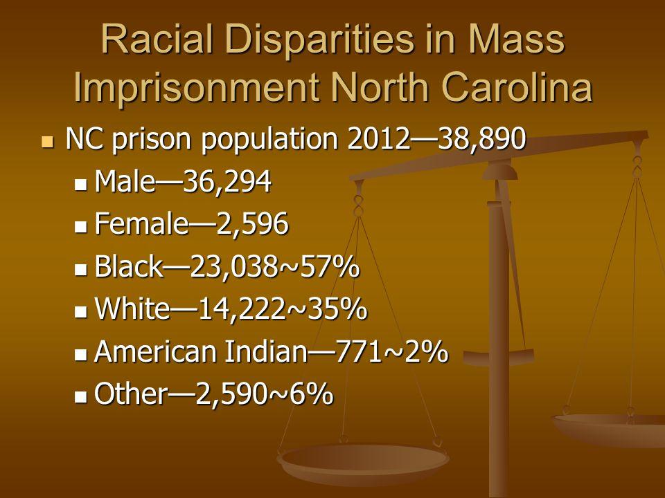 Racial Disparities in Mass Imprisonment North Carolina