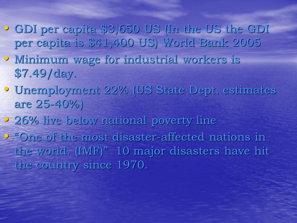 GDI per capita $3,650 US (In the US the GDI per capita is $41,400 US) World Bank 2005