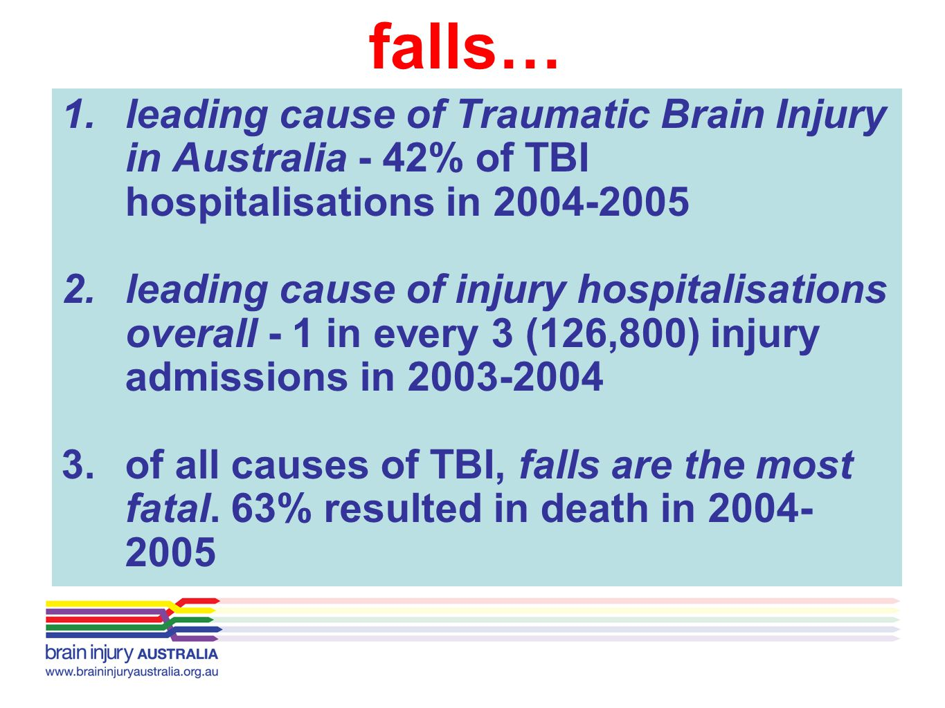 falls… leading cause of Traumatic Brain Injury in Australia - 42% of TBI hospitalisations in 2004-2005.