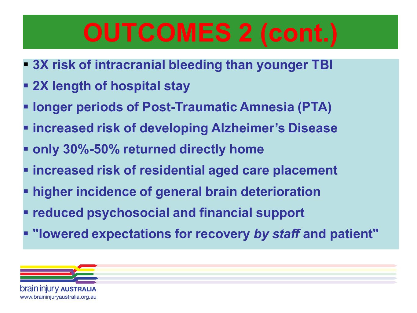 OUTCOMES 2 (cont.) 3X risk of intracranial bleeding than younger TBI