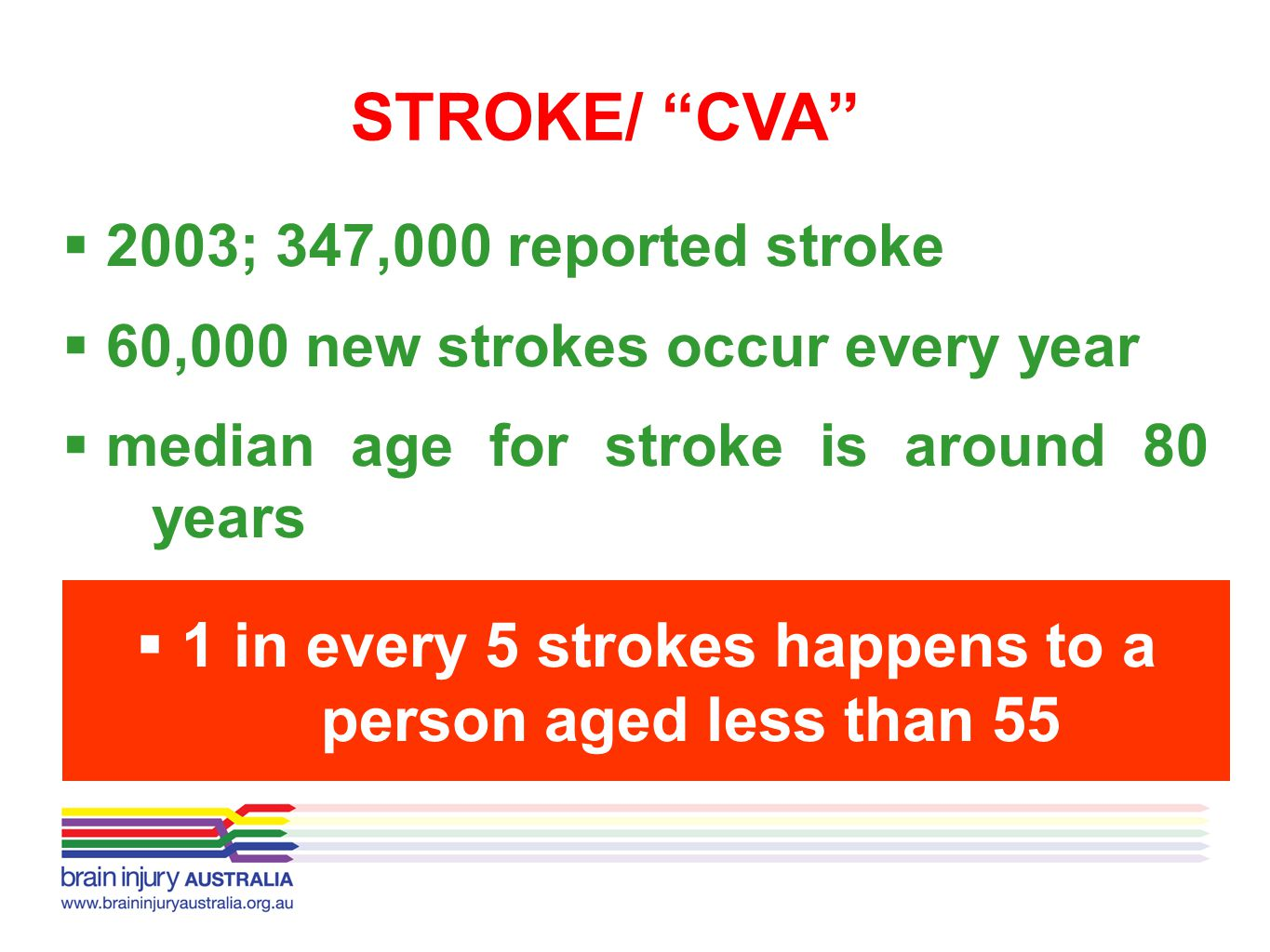 1 in every 5 strokes happens to a person aged less than 55