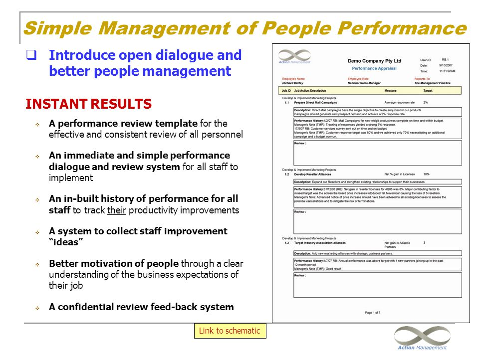 Simple Management of People Performance