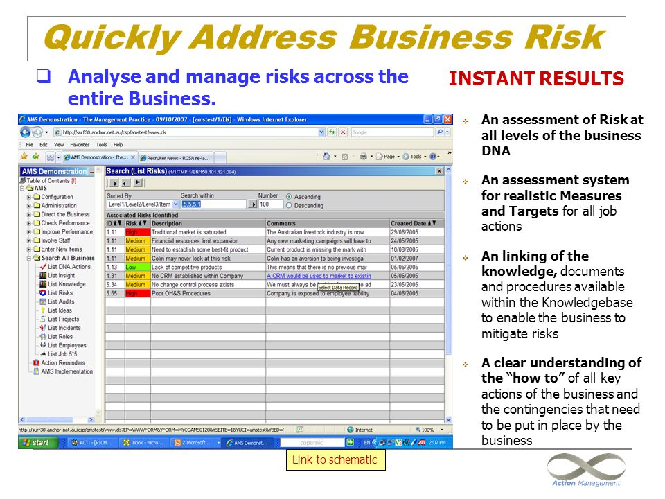 Quickly Address Business Risk
