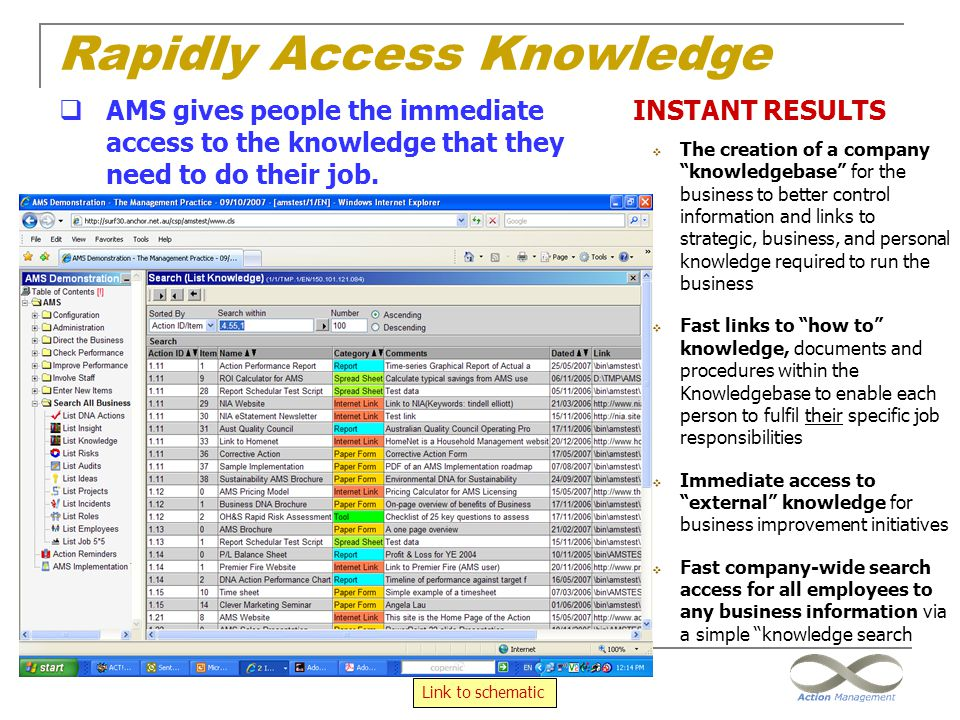 Rapidly Access Knowledge