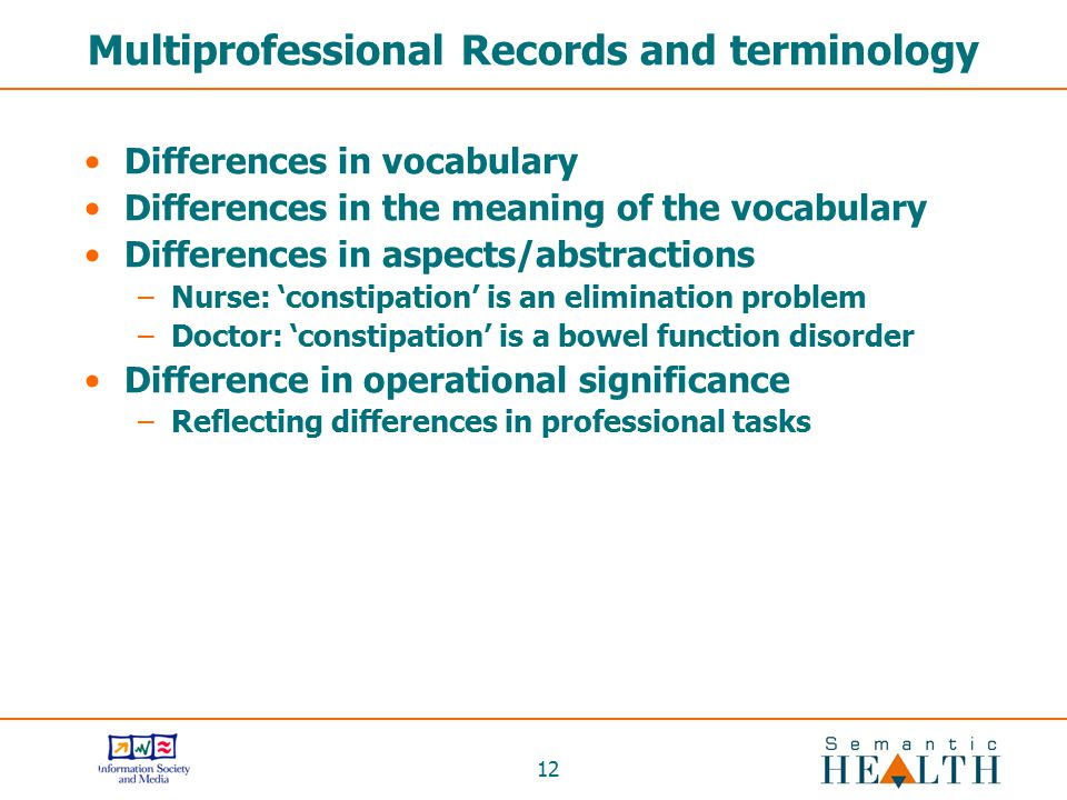 Multiprofessional Records and terminology
