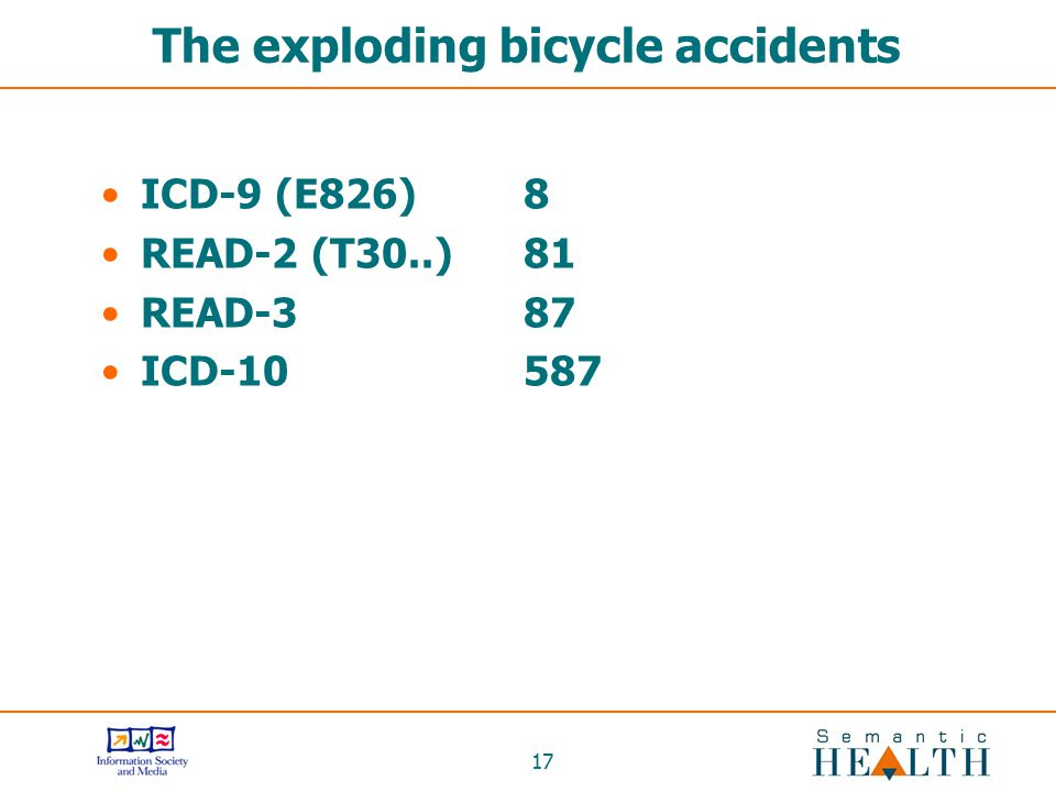 The exploding bicycle accidents