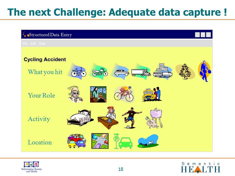 The next Challenge: Adequate data capture !