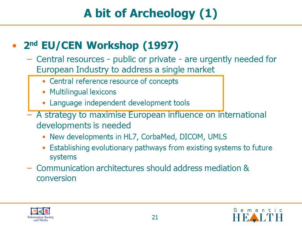 A bit of Archeology (1) 2nd EU/CEN Workshop (1997)
