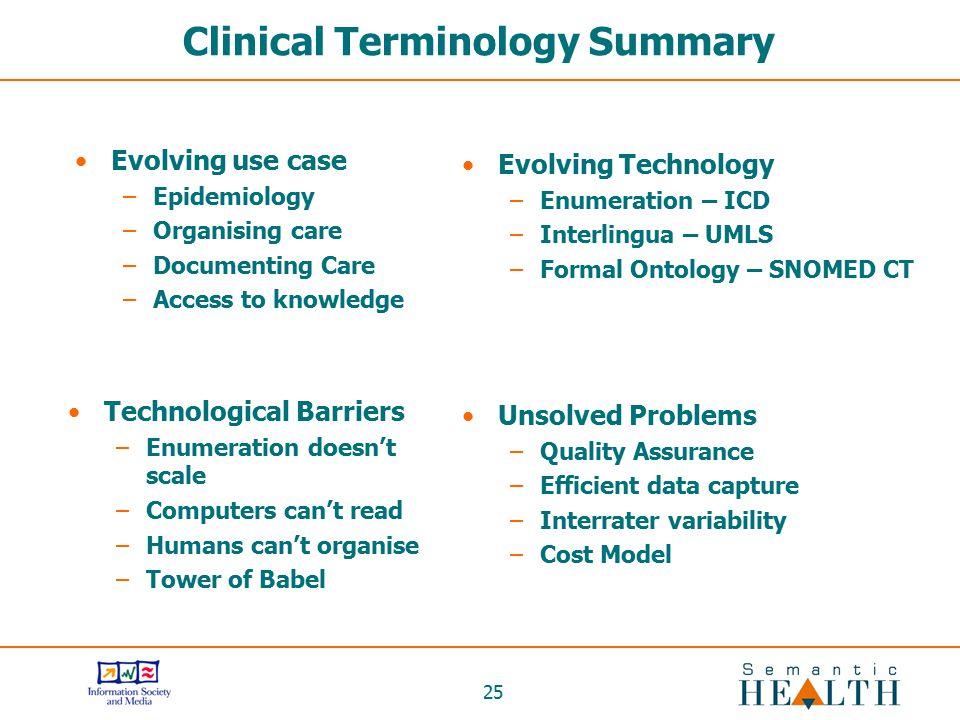Clinical Terminology Summary