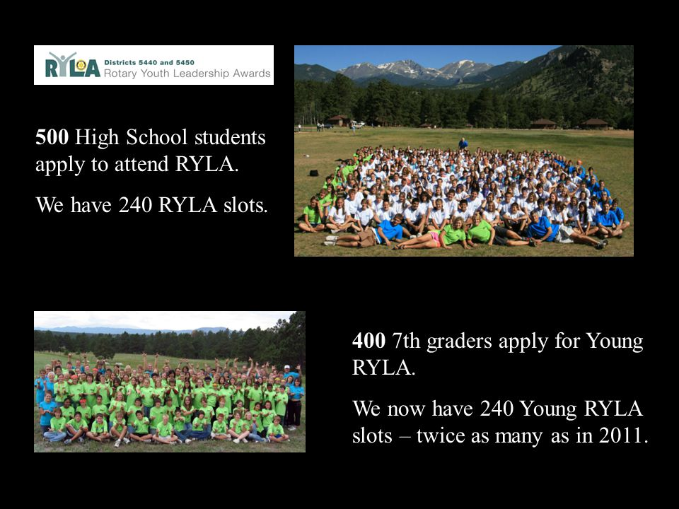 500 High School students apply to attend RYLA.
