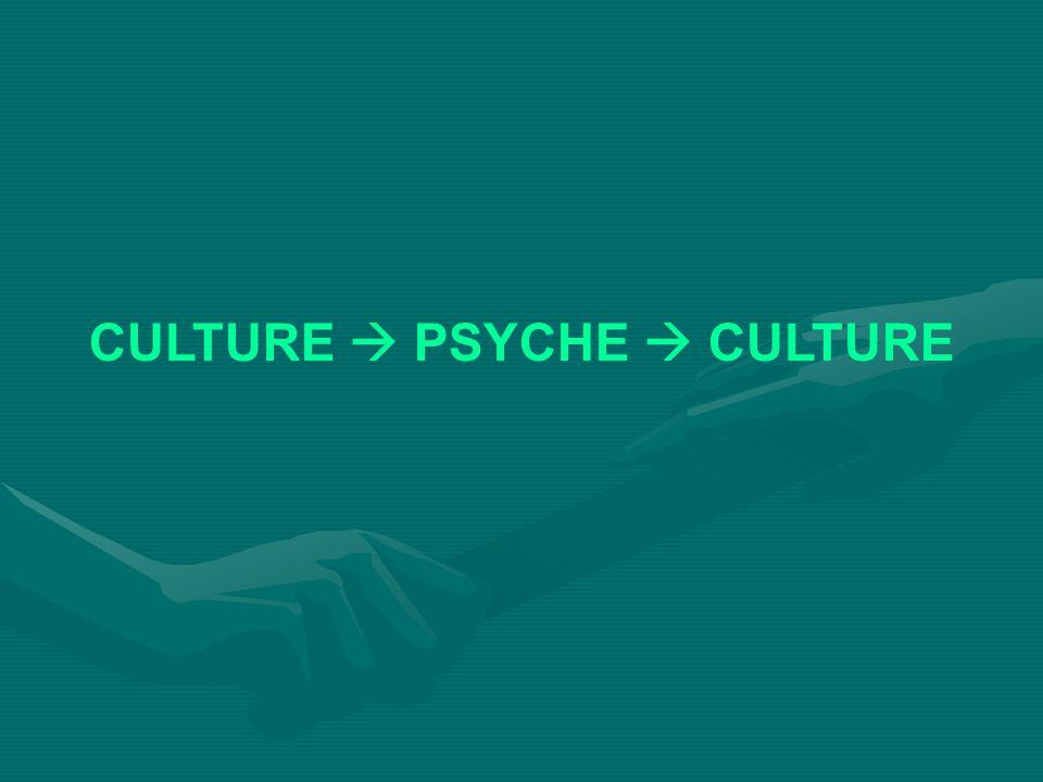 CULTURE  PSYCHE  CULTURE