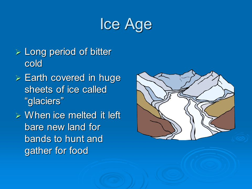 Ice Age Long period of bitter cold