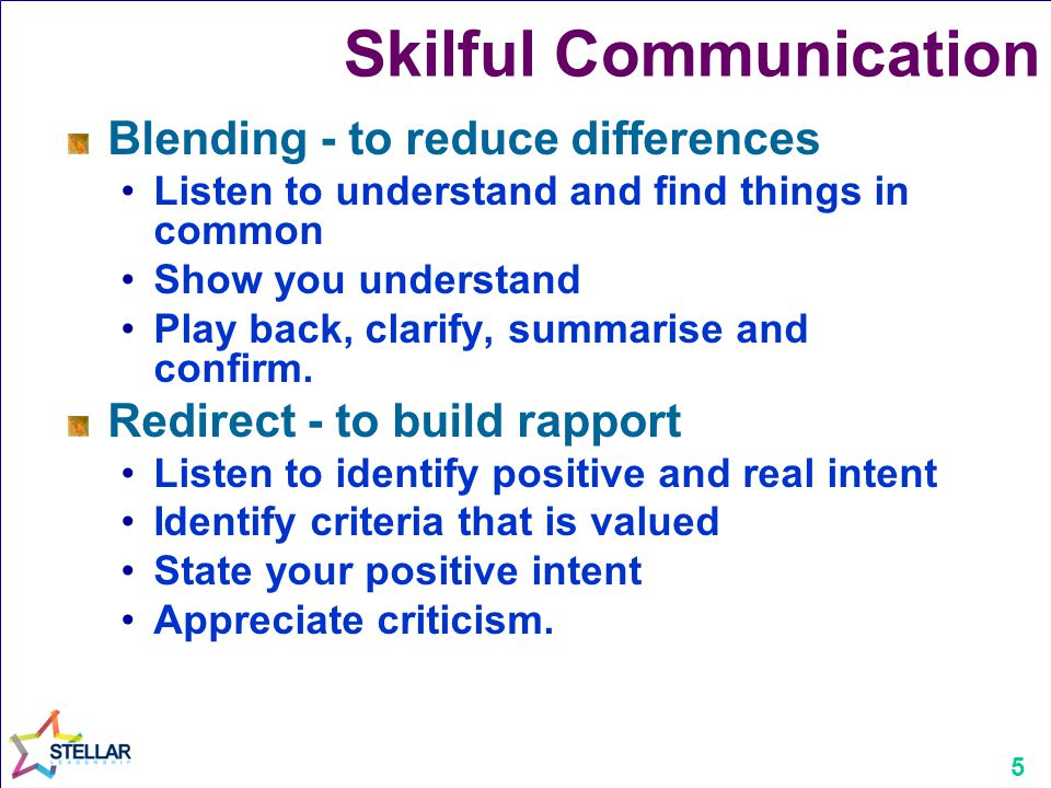 Skilful Communication