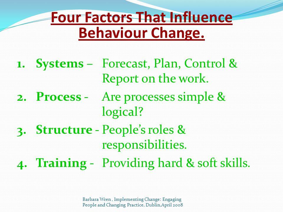 Four Factors That Influence Behaviour Change.