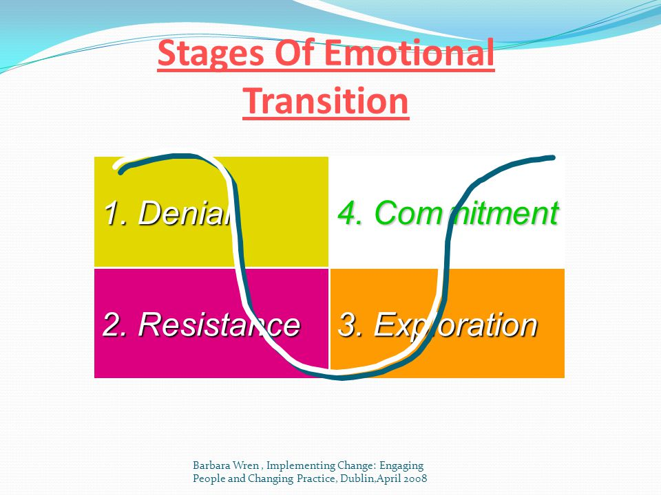 Stages Of Emotional Transition