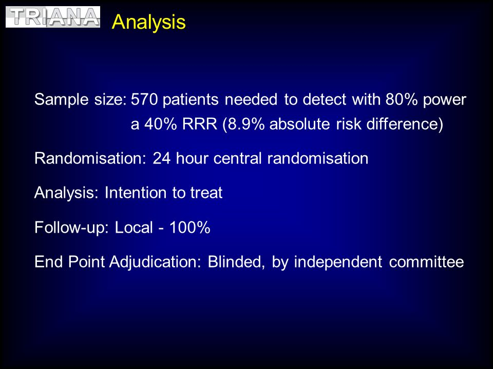 Analysis Sample size: 570 patients needed to detect with 80% power a 40% RRR (8.9% absolute risk difference)