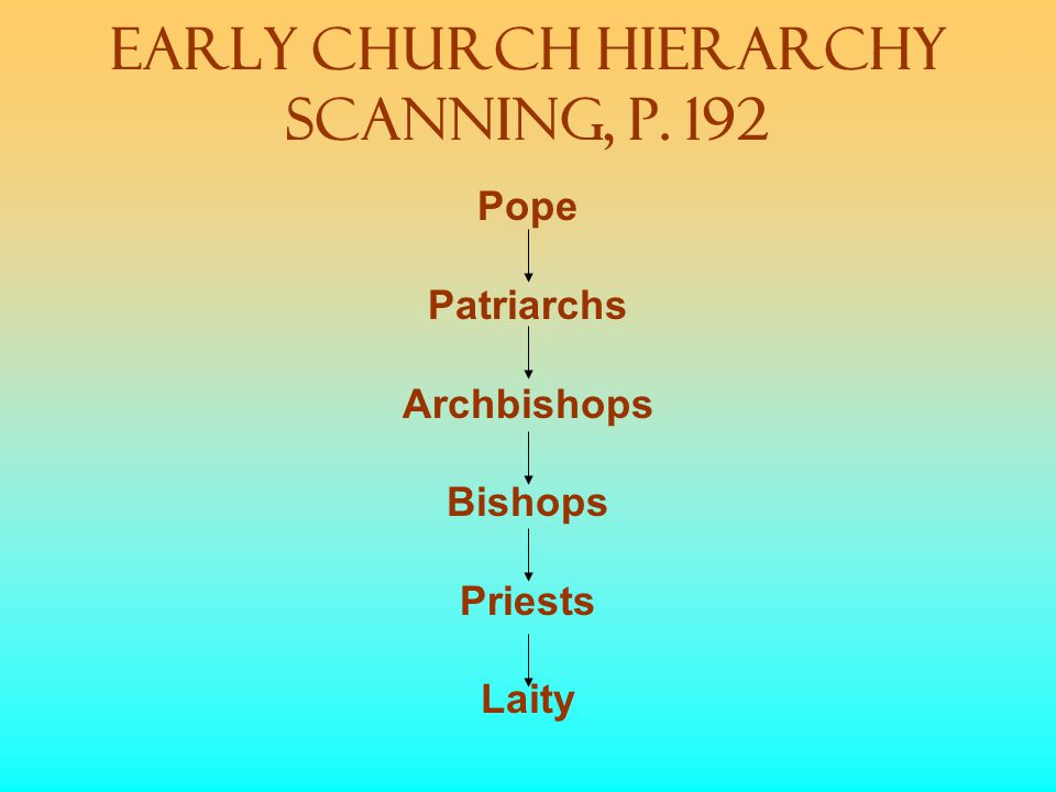 Early Church Hierarchy Scanning, p. 192