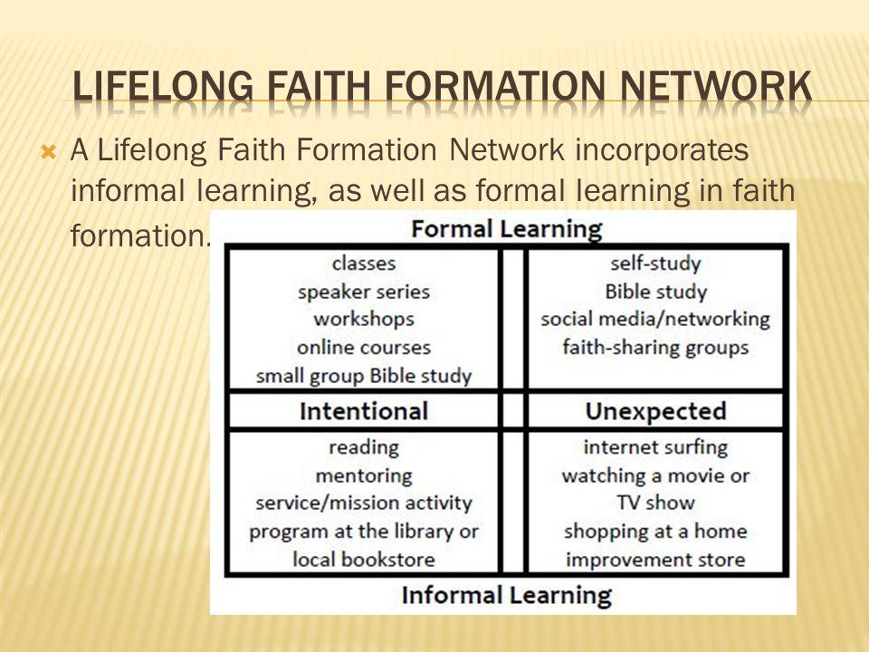 Lifelong Faith Formation Network