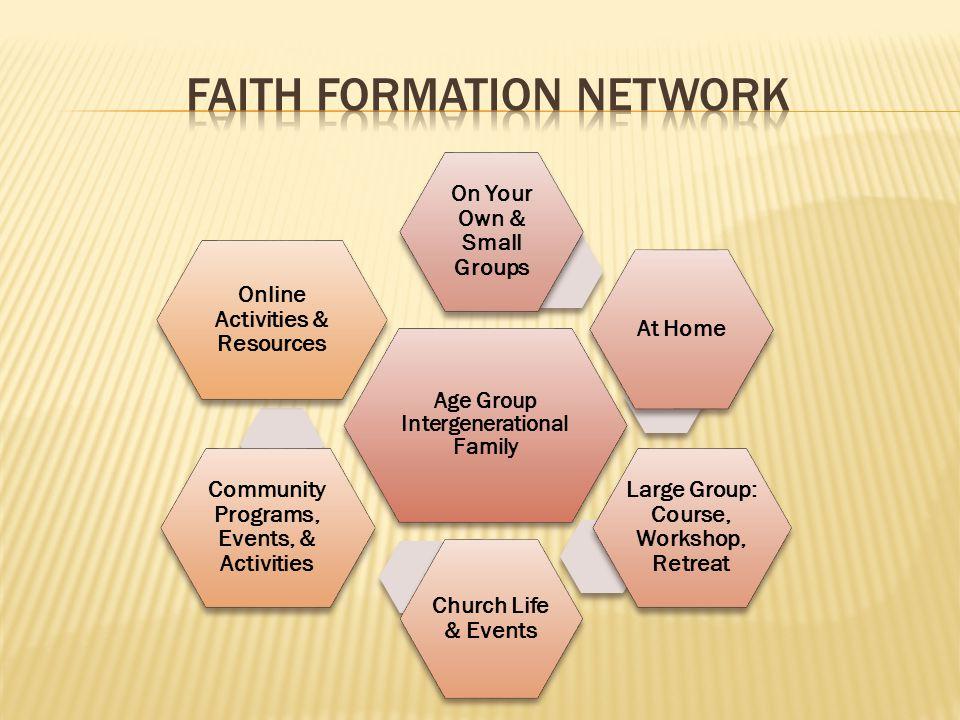 Faith Formation Network