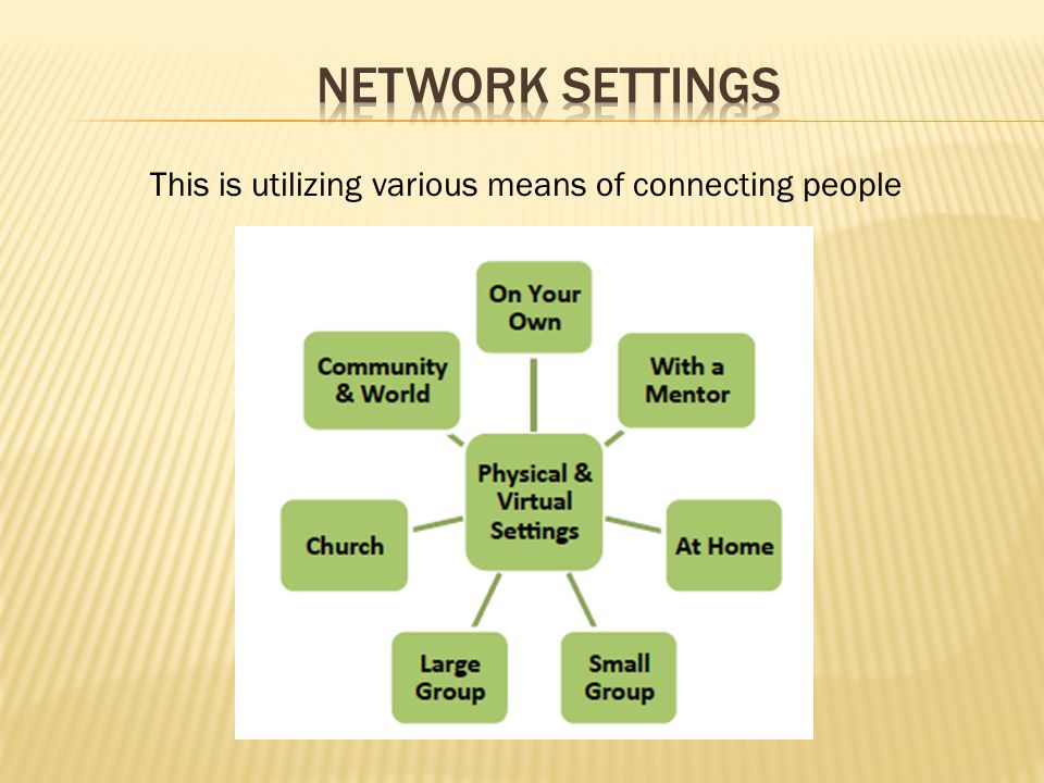 This is utilizing various means of connecting people