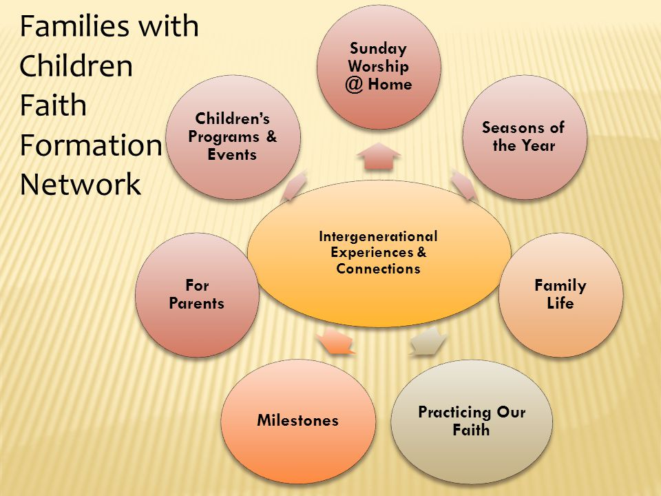Families with Children Faith Formation Network