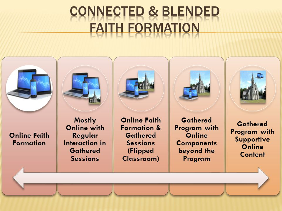 Connected & Blended Faith Formation