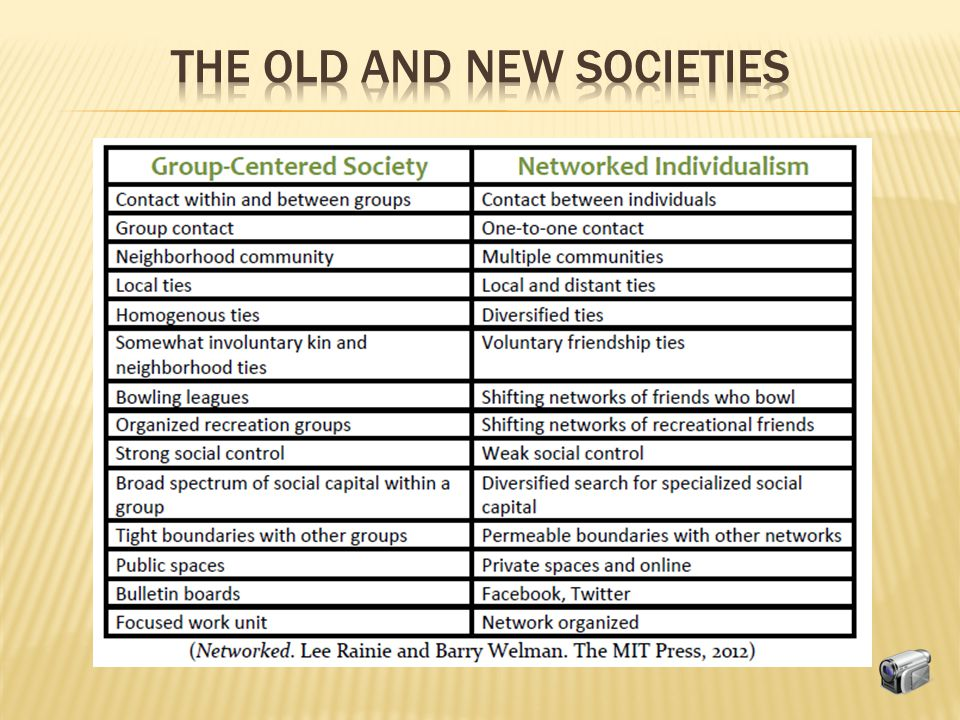 The Old and New Societies