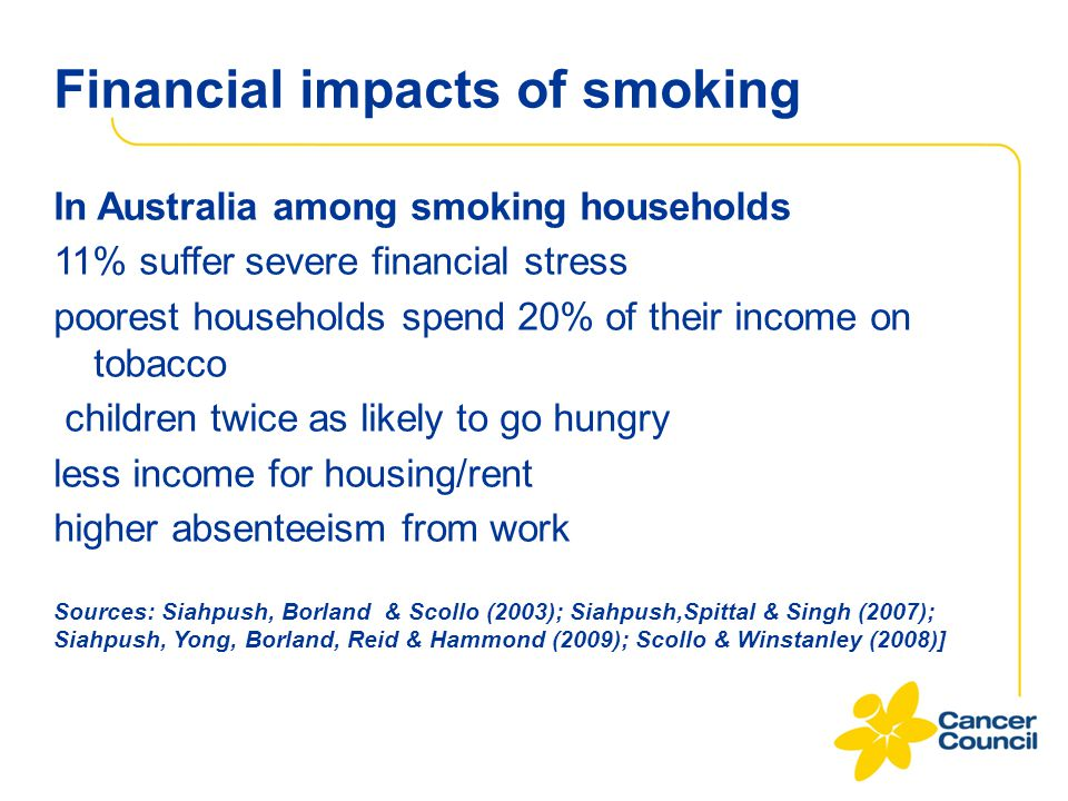 Financial impacts of smoking