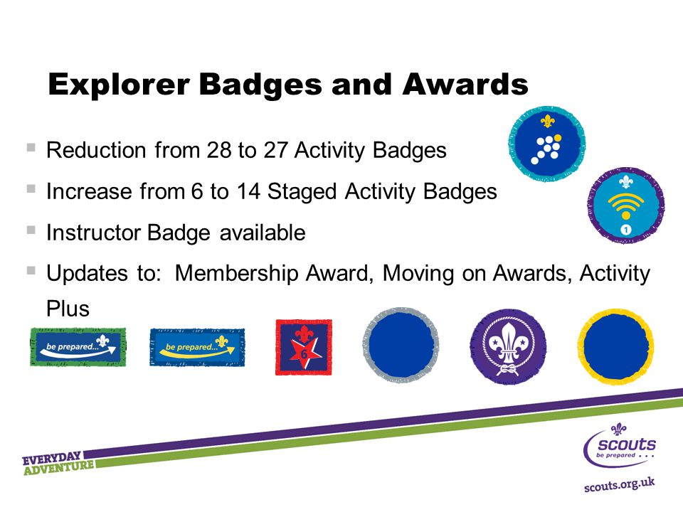 Explorer Badges and Awards