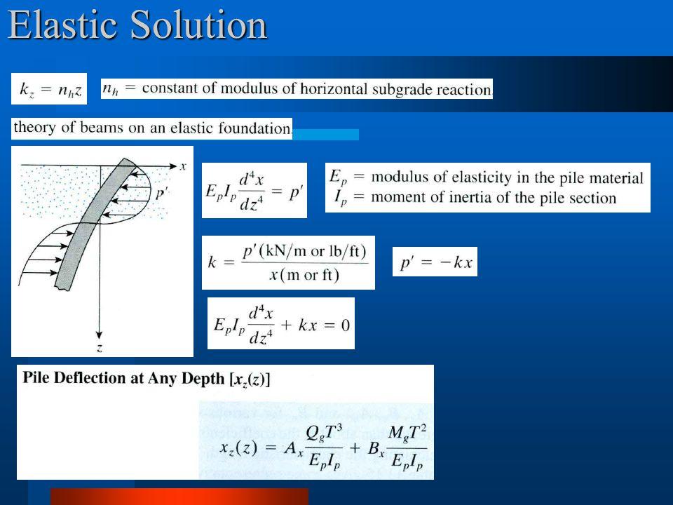 Elastic Solution