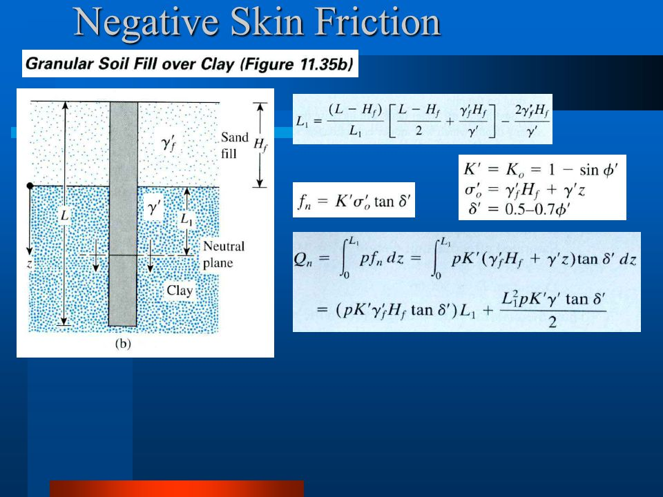 Negative Skin Friction