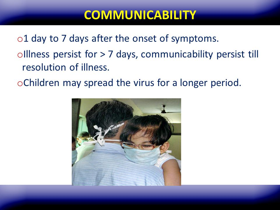 COMMUNICABILITY 1 day to 7 days after the onset of symptoms.