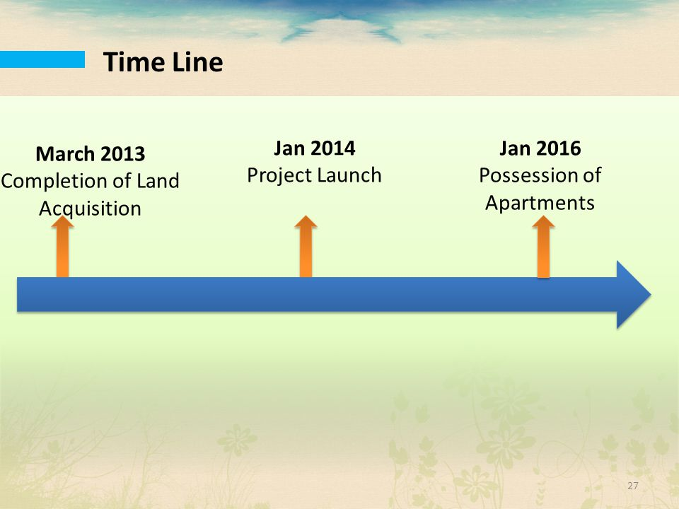 Time Line Jan 2014 Project Launch Jan 2016 Possession of Apartments