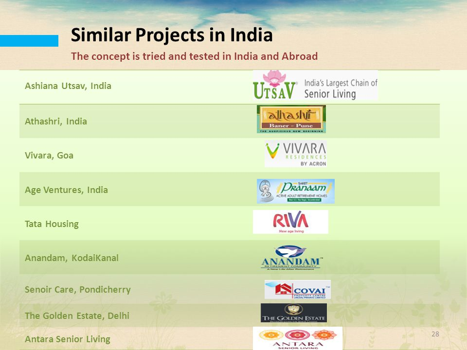 Similar Projects in India