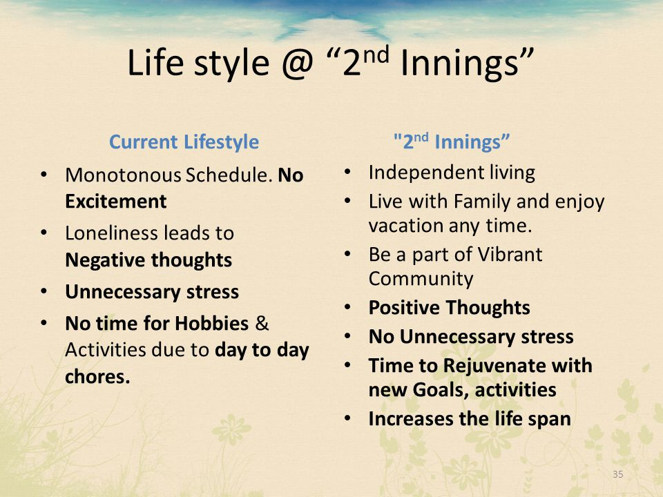 Life style @ 2nd Innings