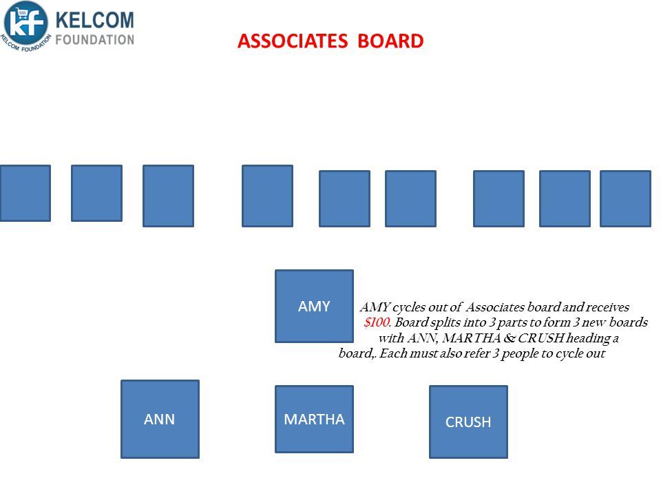 ASSOCIATES BOARD AMY ANN MARTHA CRUSH