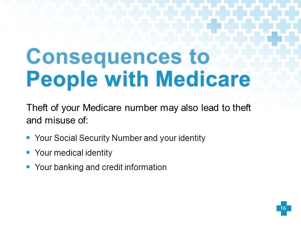 Consequences to People with Medicare