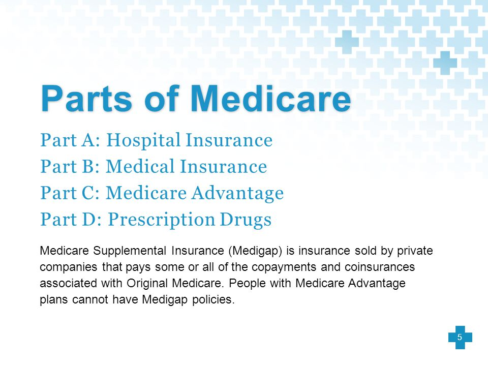 Parts of Medicare Part A: Hospital Insurance Part B: Medical Insurance