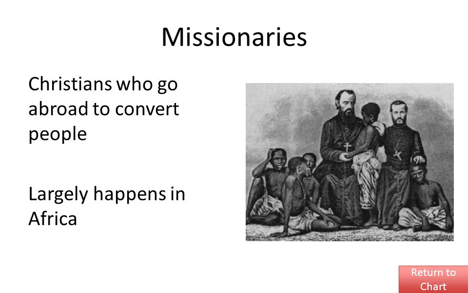 Missionaries Christians who go abroad to convert people Largely happens in Africa Return to Chart