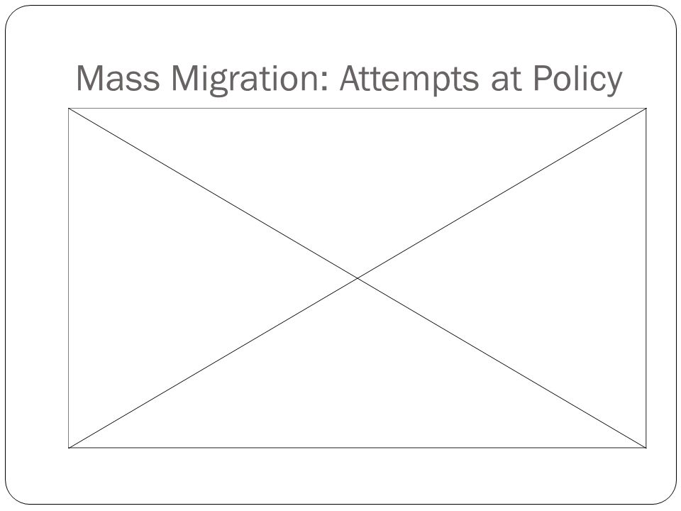 Mass Migration: Attempts at Policy