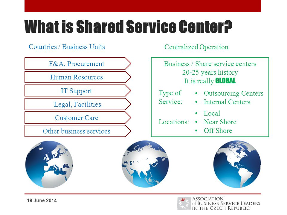 What is Shared Service Center