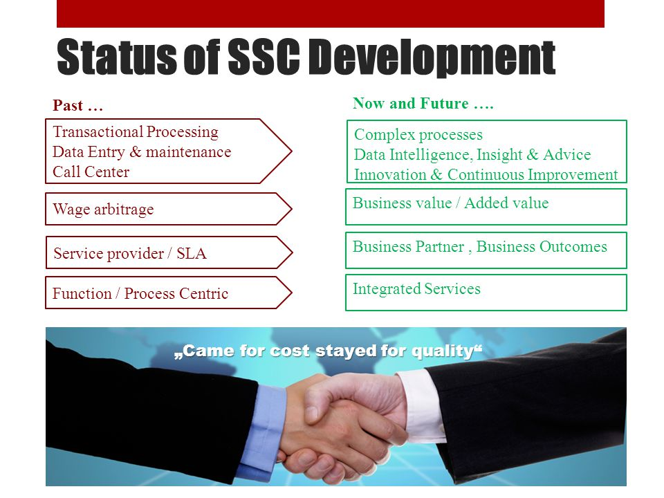 Status of SSC Development