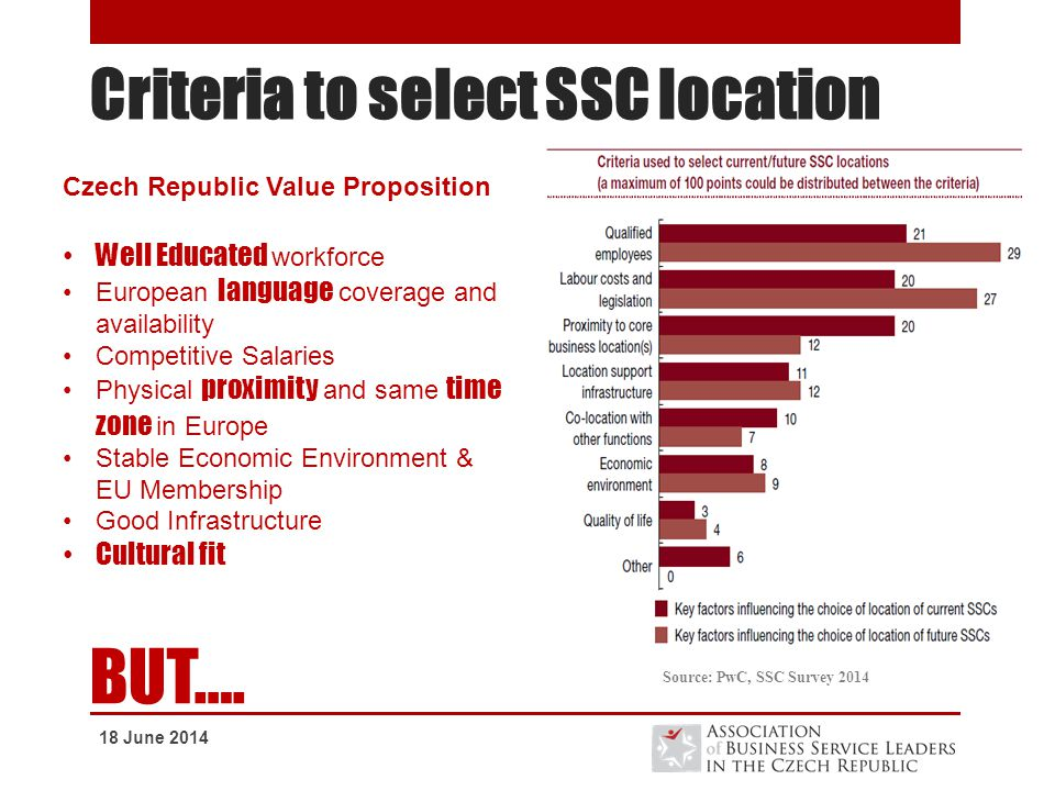 Criteria to select SSC location
