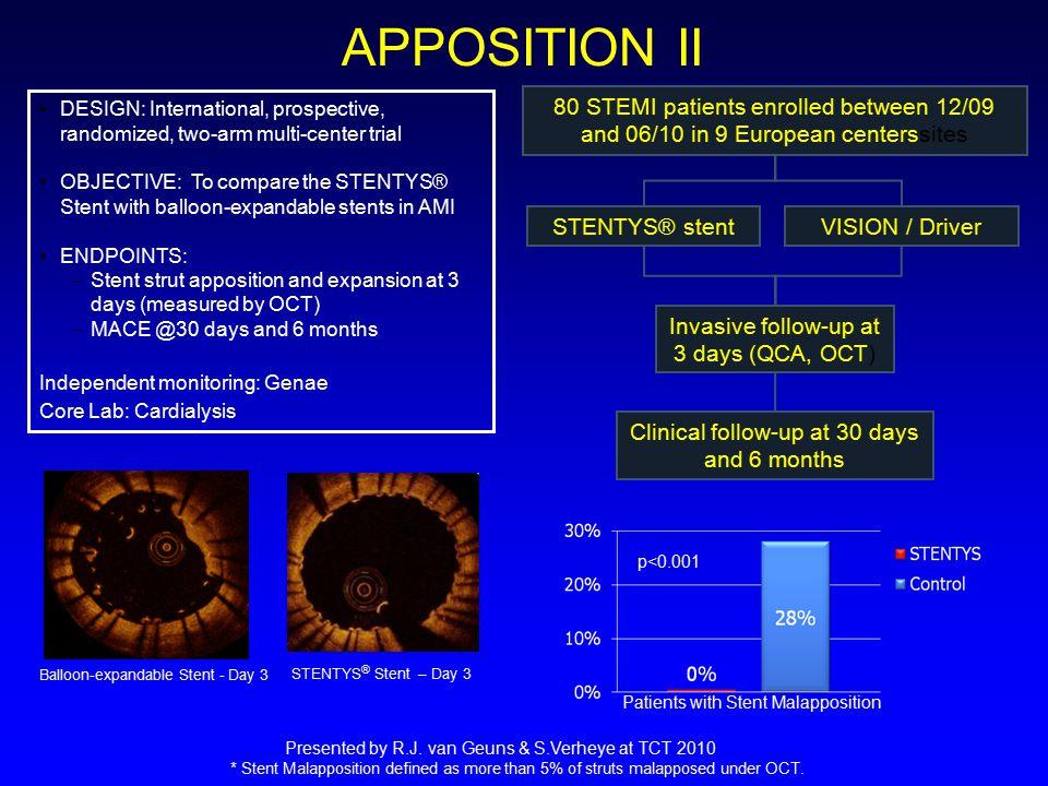 APPOSITION II DESIGN: International, prospective, randomized, two-arm multi-center trial.
